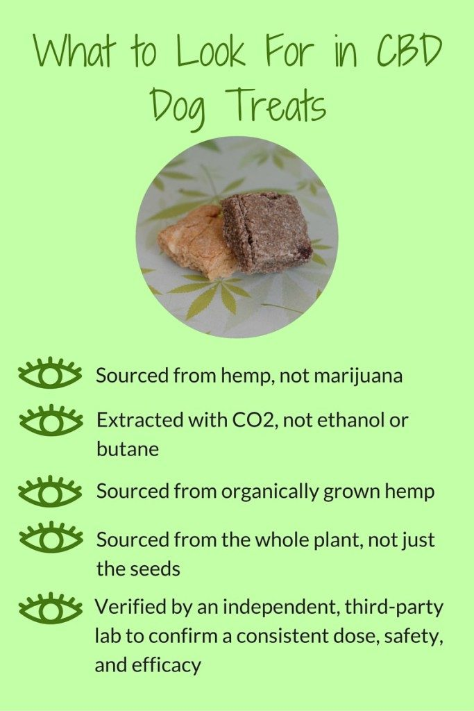 marihuana-pre-psov-2